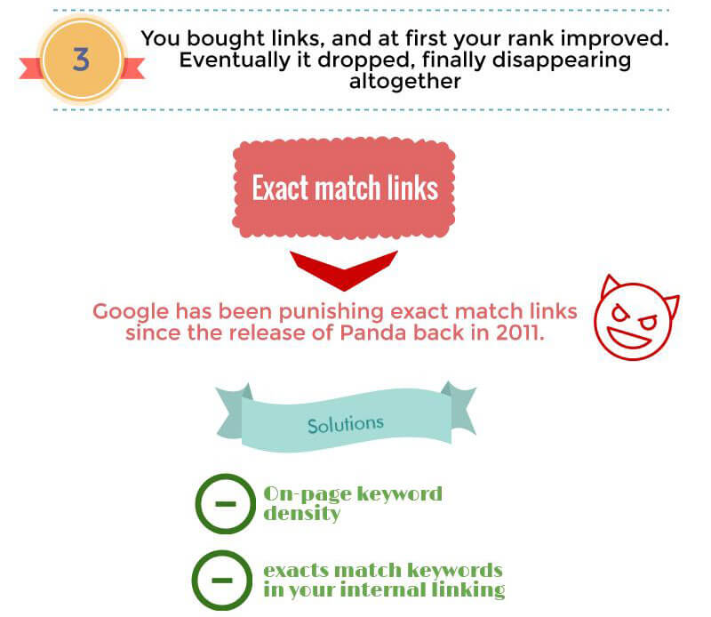 exact-match-links
