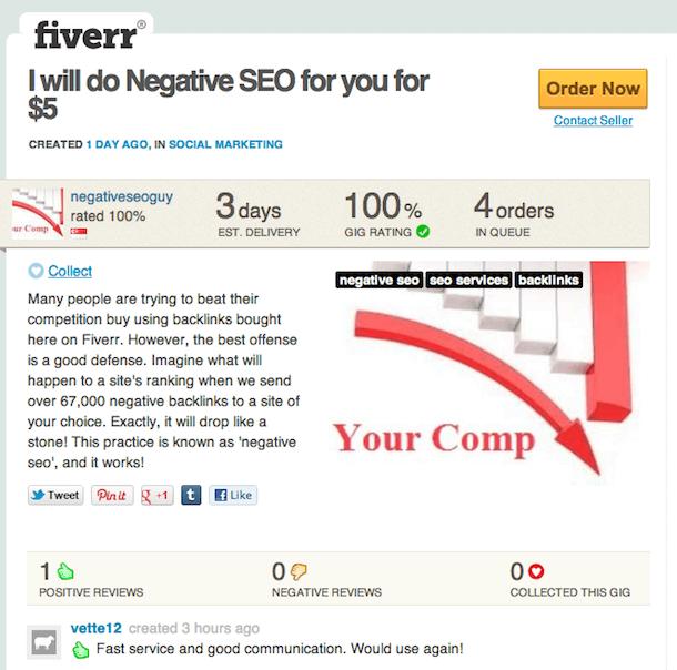 negativeseo-fiverr