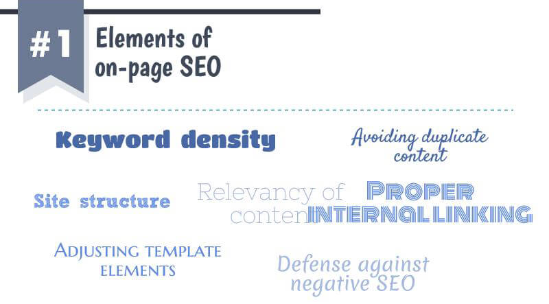 the elements of on page seo