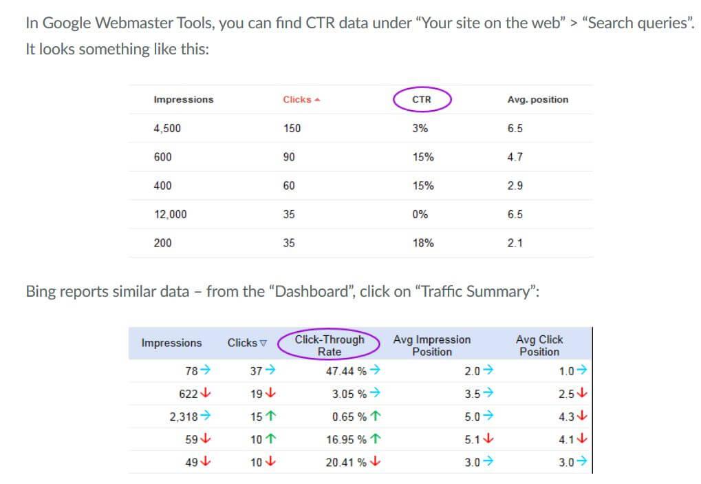 FireShot Screen Capture #461 - 'The 2 User Metrics That Matter for SEO - Moz' - moz_com_blog_the-2-user-metrics-that-matter-for-seo