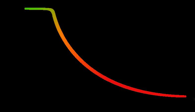 average-website-load-time-cdnlion