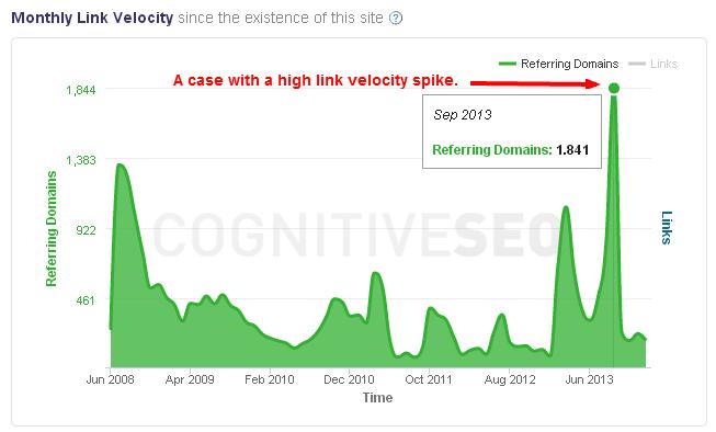 link-velocity