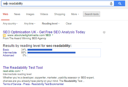 google readability algorithm