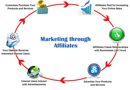 offer an affiliate program