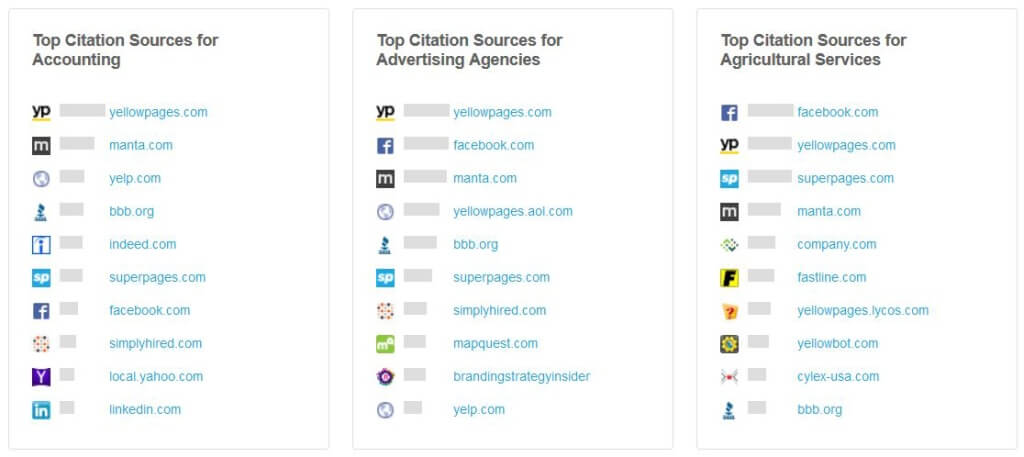top citation sources by category