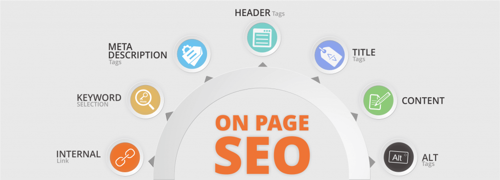 the-following-issues-as-being-important-for-on-page-seo